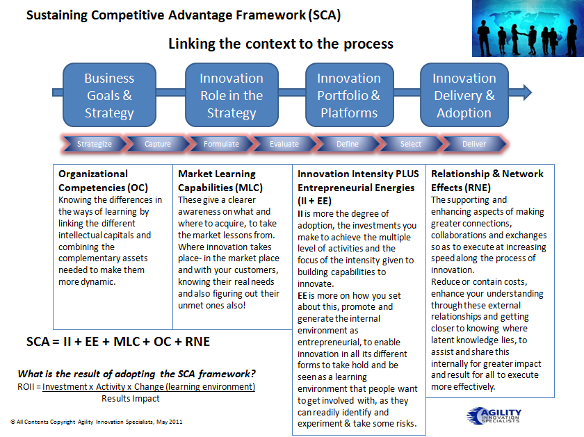 sustainable competitive advantage Activity: prepare a competitive analysis before entering a market, marketers must study the competition one way of doing so is by preparing a competitive analysis of the sustainable and non-sustainable advantages that the major competitors have.