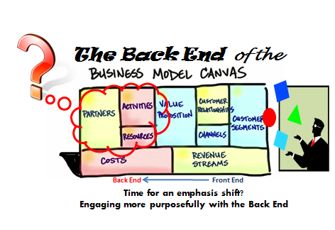 Balancing the BMC BMC model is by Osterwalder & Pigneur. Visual source: Steve Blank