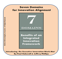 Seven domains in work mat