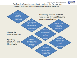 The need to cascade innovation