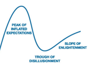 Slope of Enlightenment