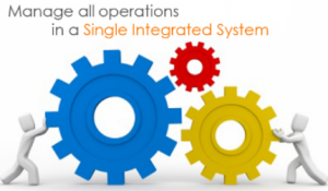 Integrated Systems 1