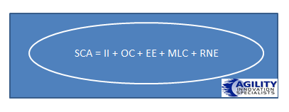 SCA Formula
