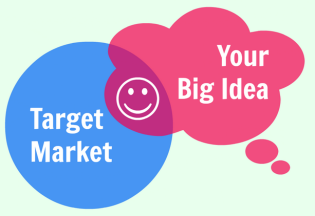 Target Market Your Big Idea