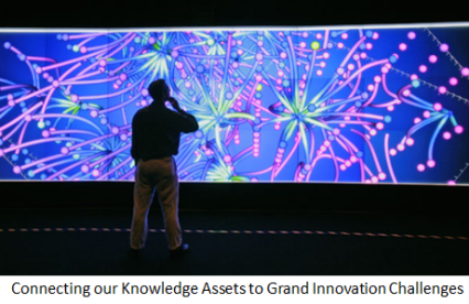 Connecting Knowledge and Grand Challenges 1
