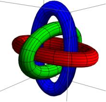 Interlocking rings Borreman