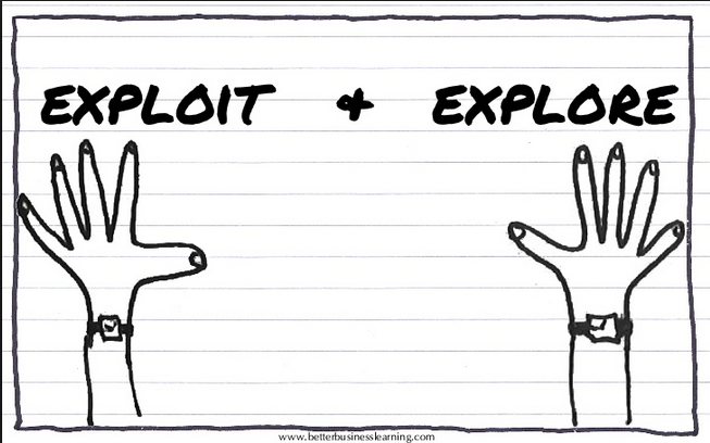 Exploit and Explore