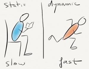 Static Dynamic