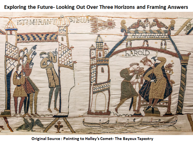 3H Halley Comet and Bayeux Tapestry