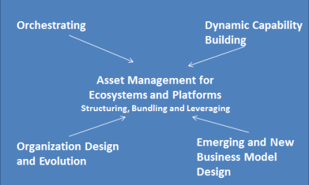 asset-management-for-innovation