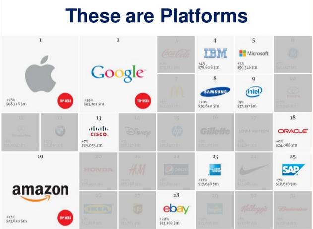 Platform Economy - Cover