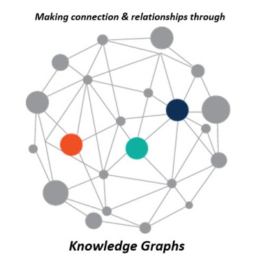 Making connections through Knowledge Graphs