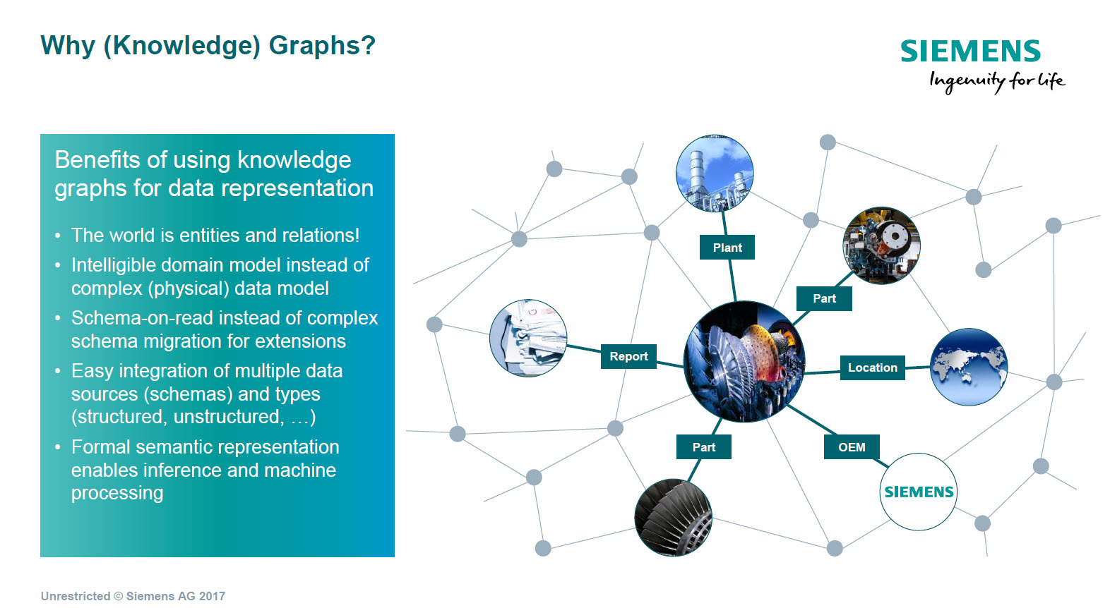 Build Better Graph Or Diagram And World >> The Arrival And Potential Of Knowledge Graphs Into Our World
