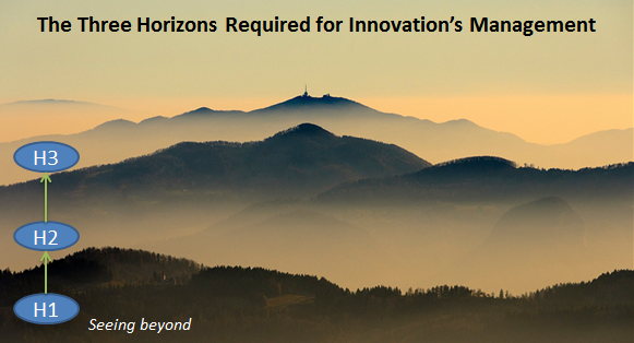 How do you apply the three horizon framework in your thinking? Steve Blank you are limiting your thinking.