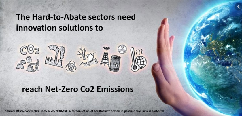 The Hard-to-Abate sectors need innovation solutions to reach Net-Zero Co2 Emissions